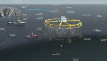 The Ocean Farming facility is a new and innovative design, developed to overcome the challenges of more traditional inshore fish farming facilities by being located in deeper waters, further from the coast. Image: Kongsberg Maritime.
